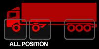 Axa de Utilizare All Position